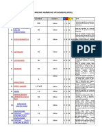 Listado de Sustancias Quimicas Utilizadas 24.09.2018