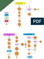 flujo de proces de un hospital.pdf