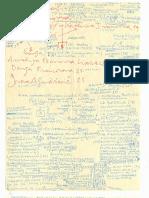 Dostoievskij - Delitto e Castigo - Note