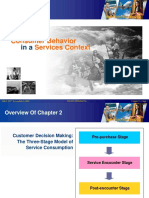 SM7_Ch02_ConsumerBehavior (4).pptx