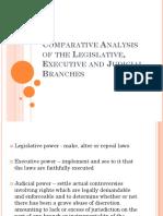Legislative, Executive, And Judicial Branches