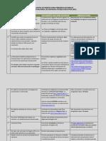 ATE-Personas_Naturales.pdf