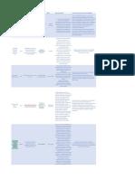 ACTIVIDAD 3.3.pdf