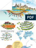 Tourism-Industry-Overview-formation-research-topics-into-titles