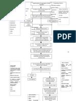 Patho Diagram MI