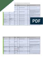 DIRECTORIO AMBIENTAL SITIOS DE DISPOSICION FINAL (1) (1).pdf