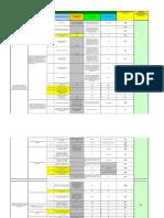 CUADRO DE OBJETIVOS DE LA CALIDAD 14-15 POSTGRADOcumplimiento1.xls