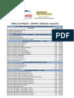 Tabela de Precos