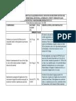 restrepo 06 compromisos ambientales.pdf