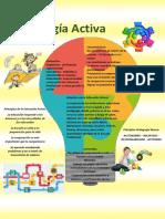 infografia pedagogia activa.pdf
