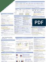 AllCheatSheets_Stata_v15.pdf