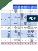 PLANIFICACIÓN FINAL DOCTORADO.pdf