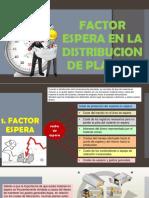 Factor Espera