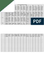 Roster Pelajaran Semester Genap 2009