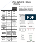 COMPARATIVA ENTRE SISTEMAS CONSTRUCTIVOS  POSTENSADO Y TRADICIONAL.pptx