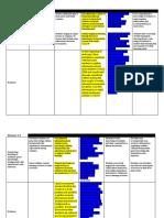 cstp1 2009   4 -12-6- google docs