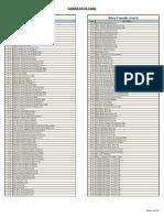 Service codes.pdf