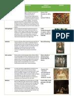 Corrientes artisticas de la pintura.docx