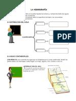 La hidrografía y otros temas.doc
