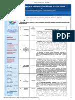 ANSPDCP Masuri Corective GDPR Romania Iunie Sept 2019