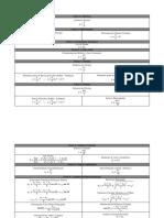Formulario Mecanica de Materiales