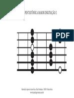 Escala-Pentatônica-Maior-Digitação-2.pdf
