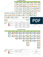 201_Ingeniera_de_Sistemas_-_Mapa_curricular_01_07_2015.pptx