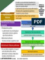 LECTURA 14 LA ORGANIZACIÓN DEL SISTEMA TRIBUTARIO.pptx