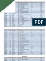 anexocircu407de2012.pdf