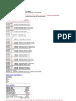 Lista de Precios y Modelos Disponible..pdf