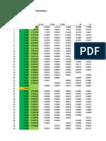 Modelamiento Variogramas.xlsx