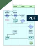 Guia de Cedulas. Indices, Marcas y Papeles de Trabajo