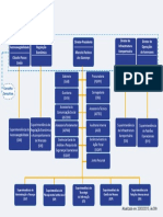 organograma ANAC.pdf
