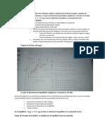 Primer Examen Parcial de Quimica Inorganica