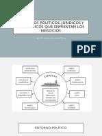 Entornos Politicos, Juridicos y Economicos Que Enfrentan