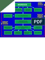 Organigrama de Planificación Financiera.pdf