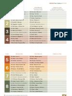 golden-lists-2019-20.pdf
