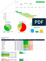 IC Project Report Dashboard 10673 0