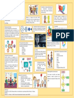 Infografía-Enfoque sistémico.docx