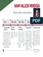 Linea de tiempo Cesar vallejo.pdf