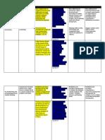 cstp4 200912-6 -1 - google docs