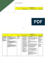 ABD HALIK, S.pd LK.2(Determinan, Invers Dan Transpose Matriks)