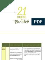 21SourcesofBarakah_ResearchSheet.pdf