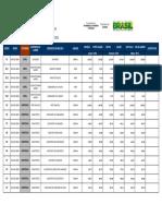 96896995-Precos-planilha-fgv-mao-de-obra.pdf