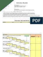 5 Whys Analysis Format