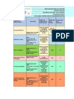 ejemploMatriz de Organismos institucionales Distrito 09D02.xlsx