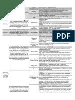 PGC - Article 7 Executive Department