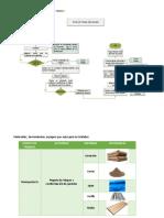 Diagrama-materiales.docx