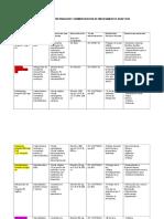 110182155-Tabla-Preparacion-de-Medicamentos.doc
