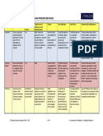 Blackbelt selling 2010 - ROLES IN THE BUYING DECISION-MAKING.pdf